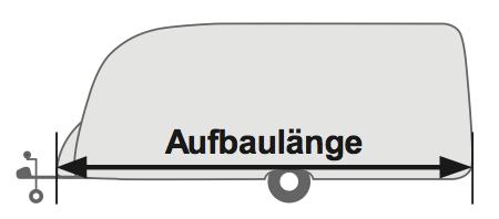 wowa_aufbaulaenge